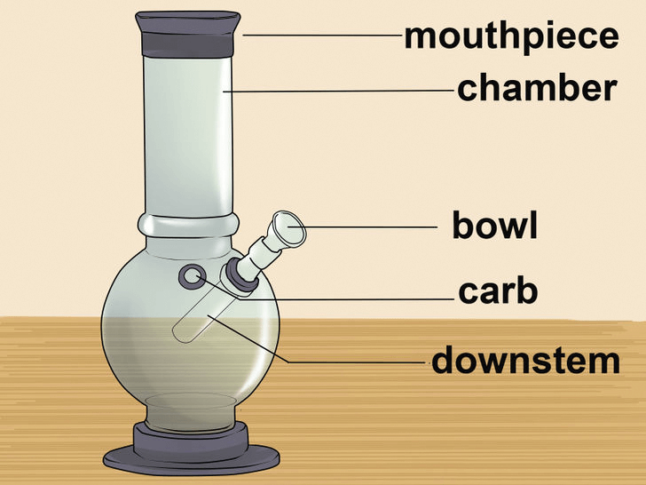 What is a bong bowl